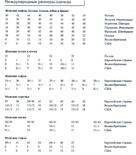 Таблица международных размеров одежды